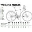 KTM LIFE 1964 EASY ENTRY Női Trekking Kerékpár 2020
